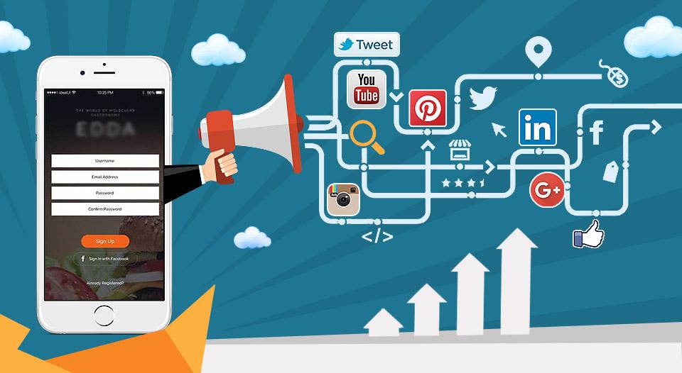 Marketing mobile applicatif